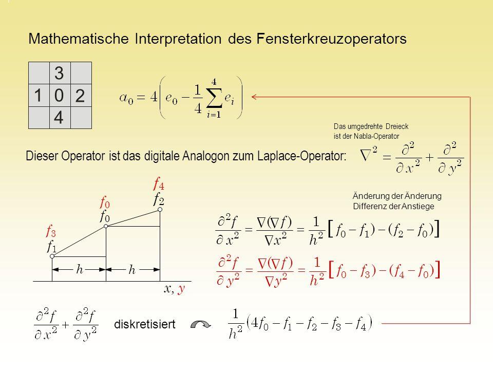 [ ] [ ] 3 1 2 4 Mathematische Interpretation des Fensterkreuzoperators